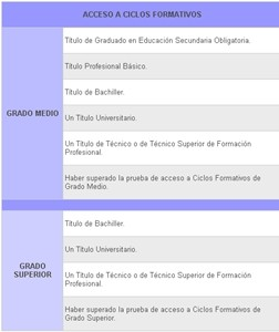 requisitos acceso fp